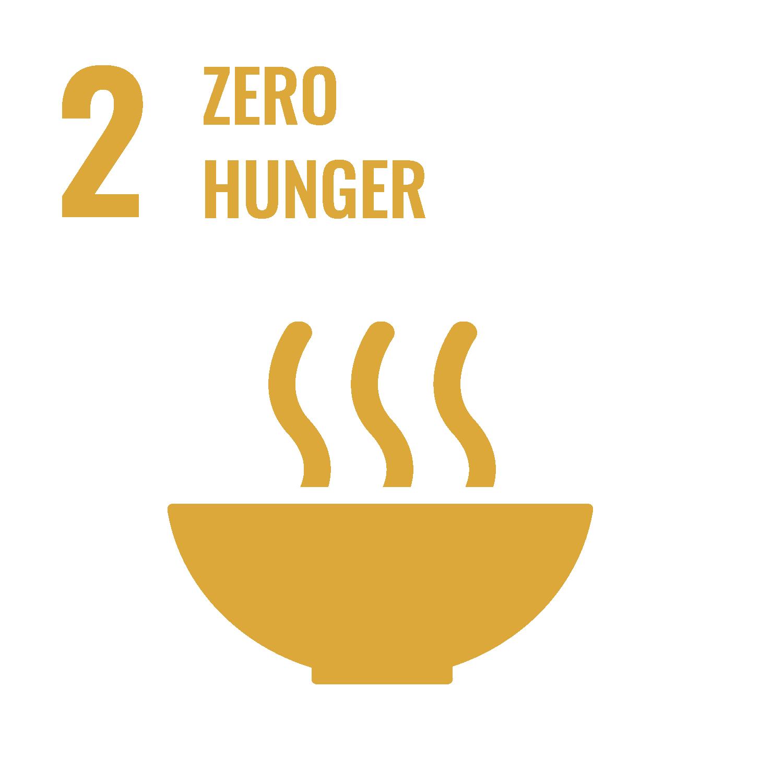 2_Zero_Hunger